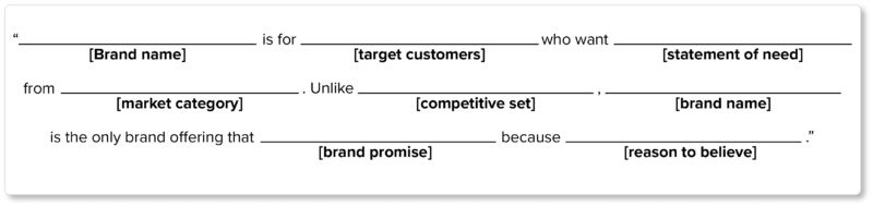 Writing Your Brand Positioning Statement Zoho Academy