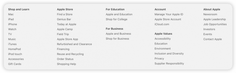 The footer from Apple's website, consisting entirely of links to other Apple webpages, organized by topic
