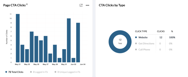 Instagram analytics dashboard from Zoho Social